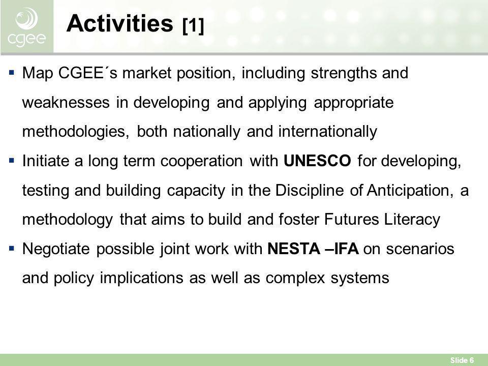 Activities [1]